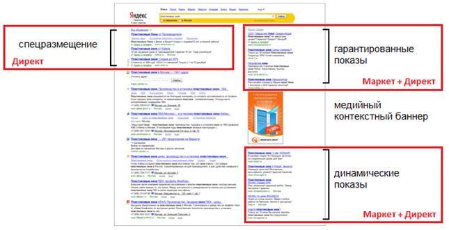 Продвижение сайтов в поисковых системах кроме данного метода существует еще wix продвижение сайта